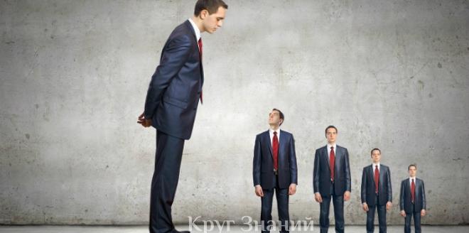Как вы относитесь к своим подчиненным?