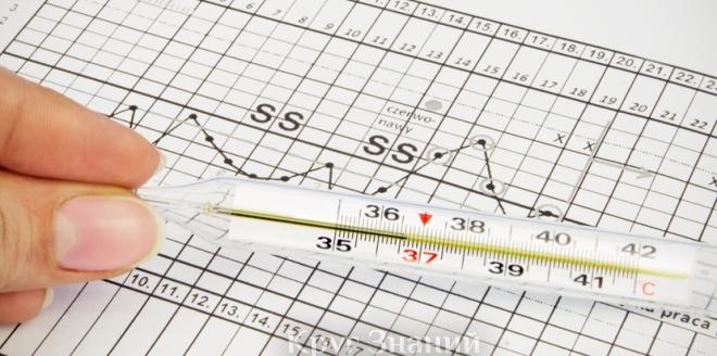 Почему температура поднимается при беременности